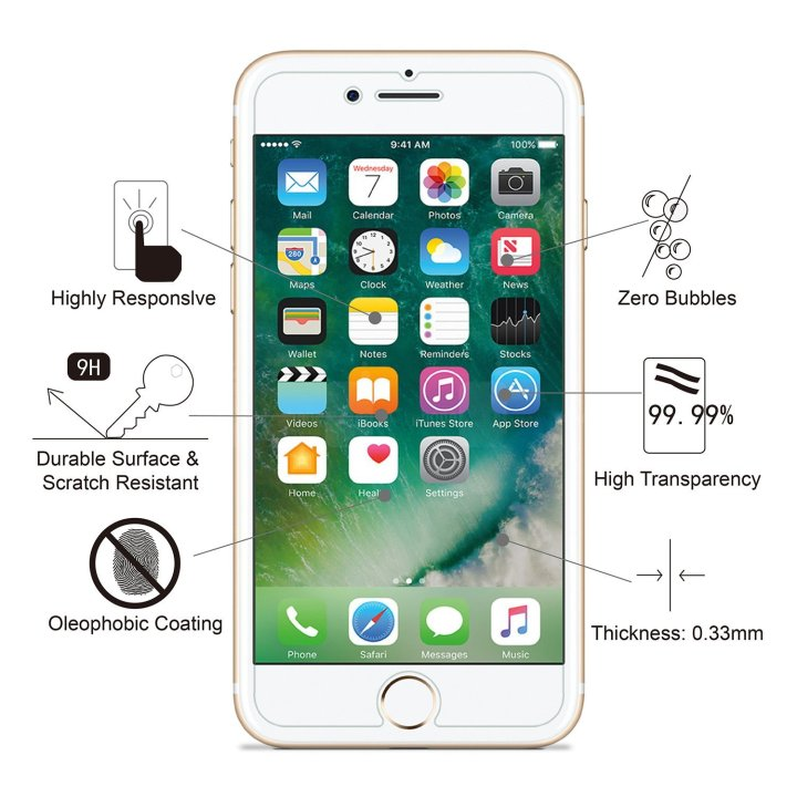 iPhone Screen Protector amFilm Tempered_3