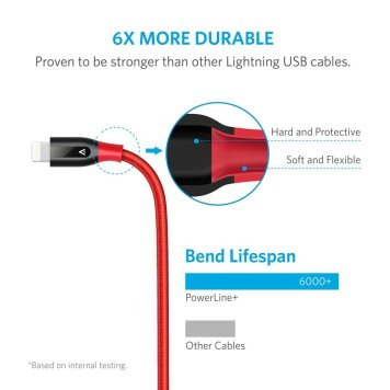 The Best Lightning Cable from Anker